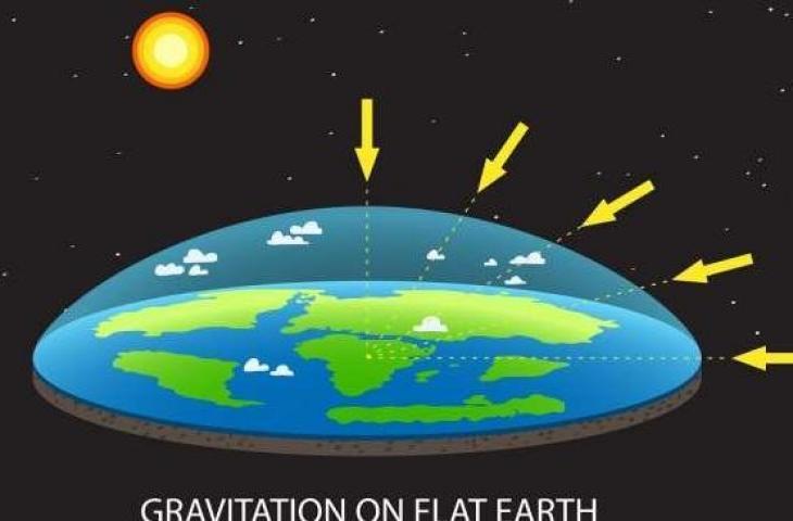 Deskripsi bumi datar.  (Shutterstock)