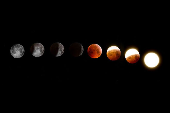 Perbedaan antara gerhana bulan dan matahari